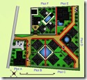 Masterplan plots